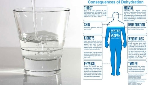 dehydration-symptoms-min
